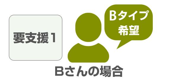 Bさんの場合:要支援1